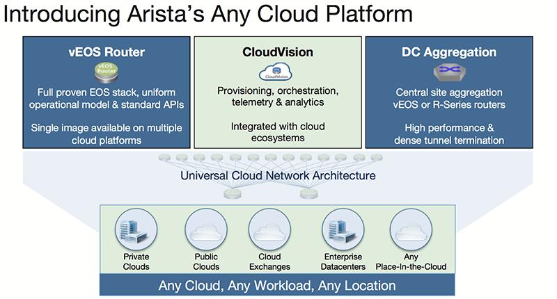 Hybrid-Cloud-Blog.png