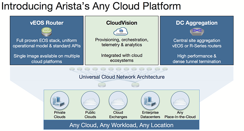 Hybrid-Cloud-Blog.png