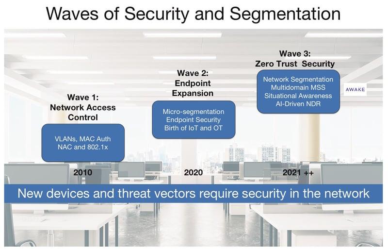 Wave-of-Security-JU