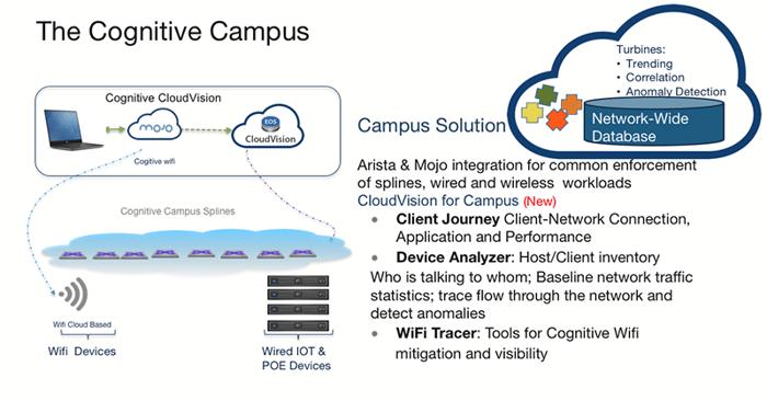 cognitive-campus-blog-image-2